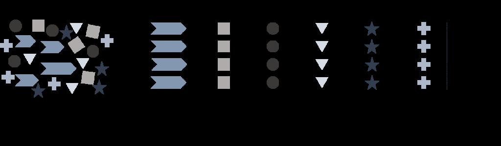 STRATZR - Evolution of management and organization focus until 1980s