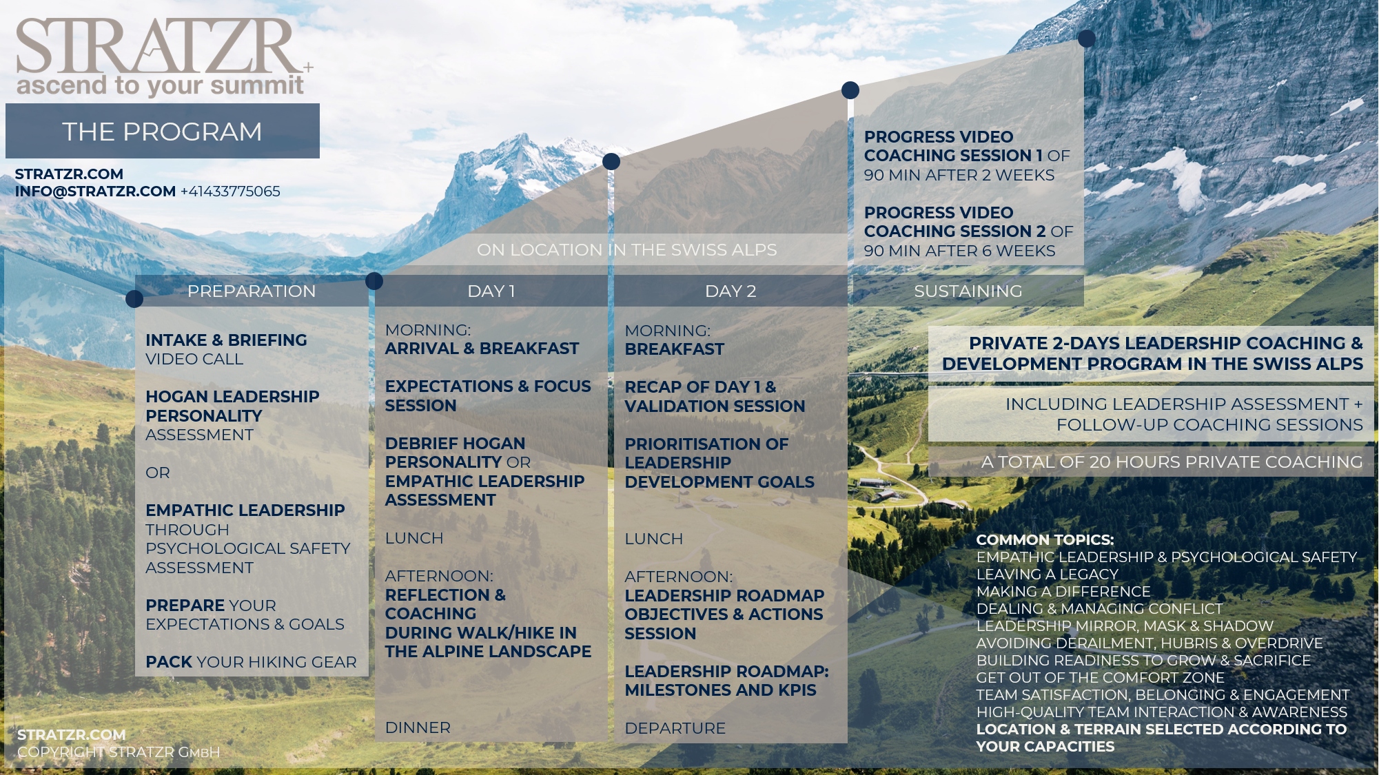 Ascend to your Summit - private leadership coaching & development program in the Swiss Alps by STRATZR
