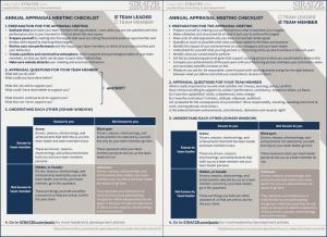 Annual Appraisal Checklist - TEAM LEADER & TEAM MEMBER- STRATZR.com for Leadership Coaching & Development